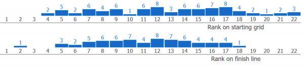 stats_magnussen.thumb.png.500b6cb4e763ce677908613ddee1cadd.png